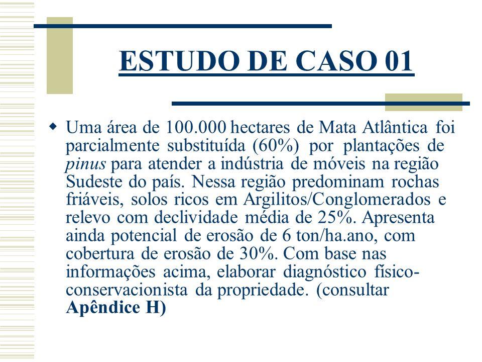 ESTUDO DE CASO 01 Uma área de 100.000 hectares de Mata Atlântica foi parcialmente substituída (60%) por plantações de pinus para atender a indústria de móveis na região Sudeste do país.
