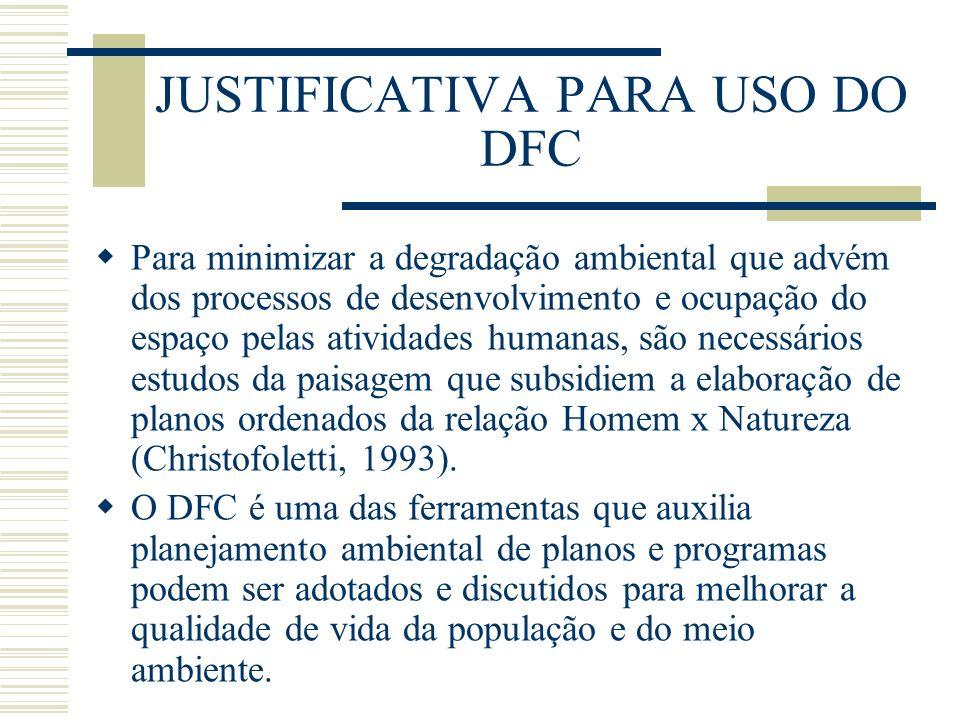 JUSTIFICATIVA PARA USO DO DFC Para minimizar a degradação ambiental que advém dos processos de desenvolvimento e ocupação do espaço pelas atividades humanas, são necessários estudos da paisagem que subsidiem a elaboração de planos ordenados da relação Homem x Natureza (Christofoletti, 1993).