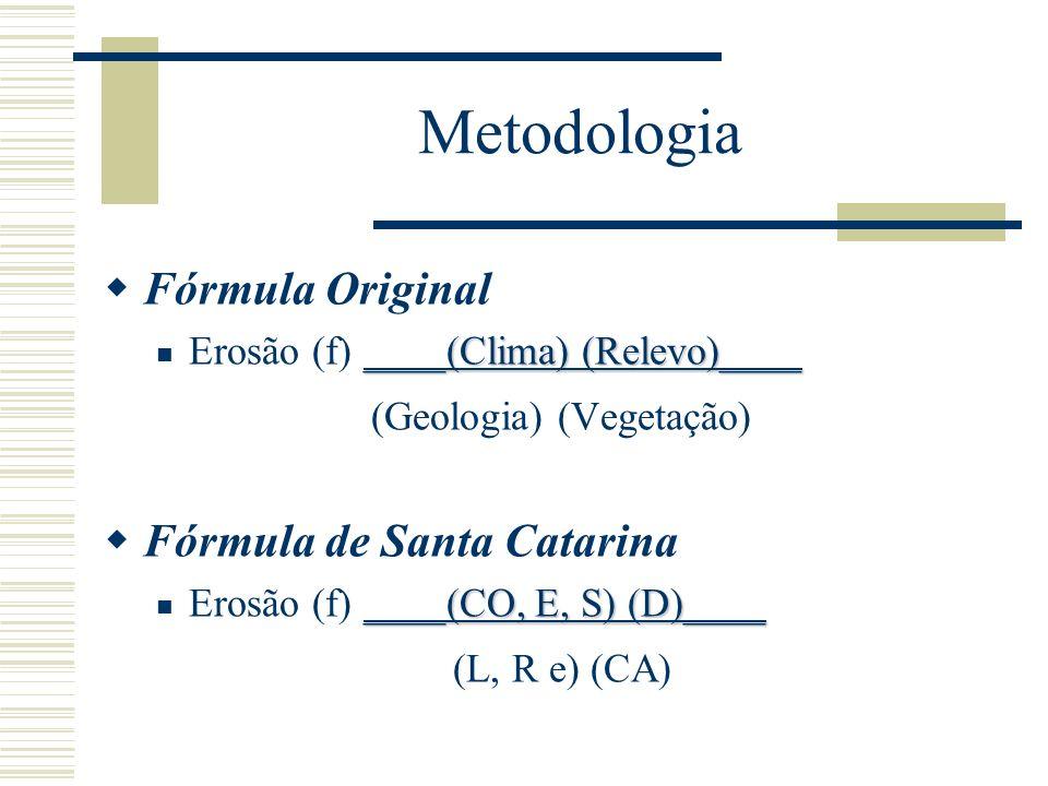 Metodologia Fórmula Original ____(Clima) (Relevo)____ Erosão (f) ____(Clima) (Relevo)____ (Geologia) (Vegetação) Fórmula de Santa Catarina ____(CO, E, S) (D)____ Erosão (f) ____(CO, E, S) (D)____ (L, R e) (CA)