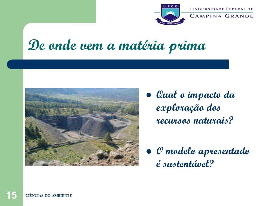 15 De onde vem a matéria prima Qual o impacto da exploração dos recursos naturais? O modelo apresentado é sustentável? CIÊNCIAS DO AMBIENTE
