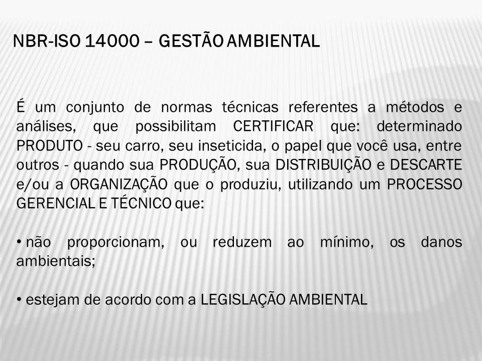 ISO - ORGANIZAÇÃO INTERNACIONAL PARA NORMALIZAÇÃO ISO (International Organization for Standartization/Organização Internacional para Normalização) – é
