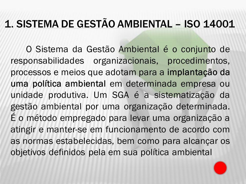 Conjunto de normas da série ISO 14000 publicadas pela ABNT NBR ISO/14001- Sistemas de Gestão Ambiental NBR ISO/14004 - SGA – Diretrizes gerais sobre p