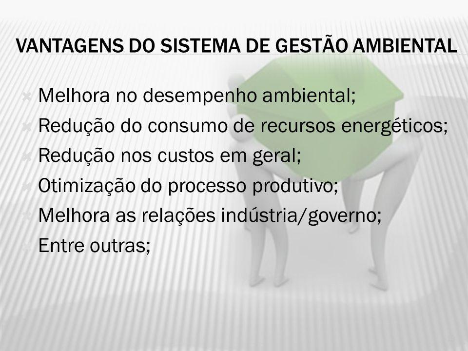 1. SISTEMA DE GESTÃO AMBIENTAL – ISO 14001 O Sistema da Gestão Ambiental é o conjunto de responsabilidades organizacionais, procedimentos, processos e