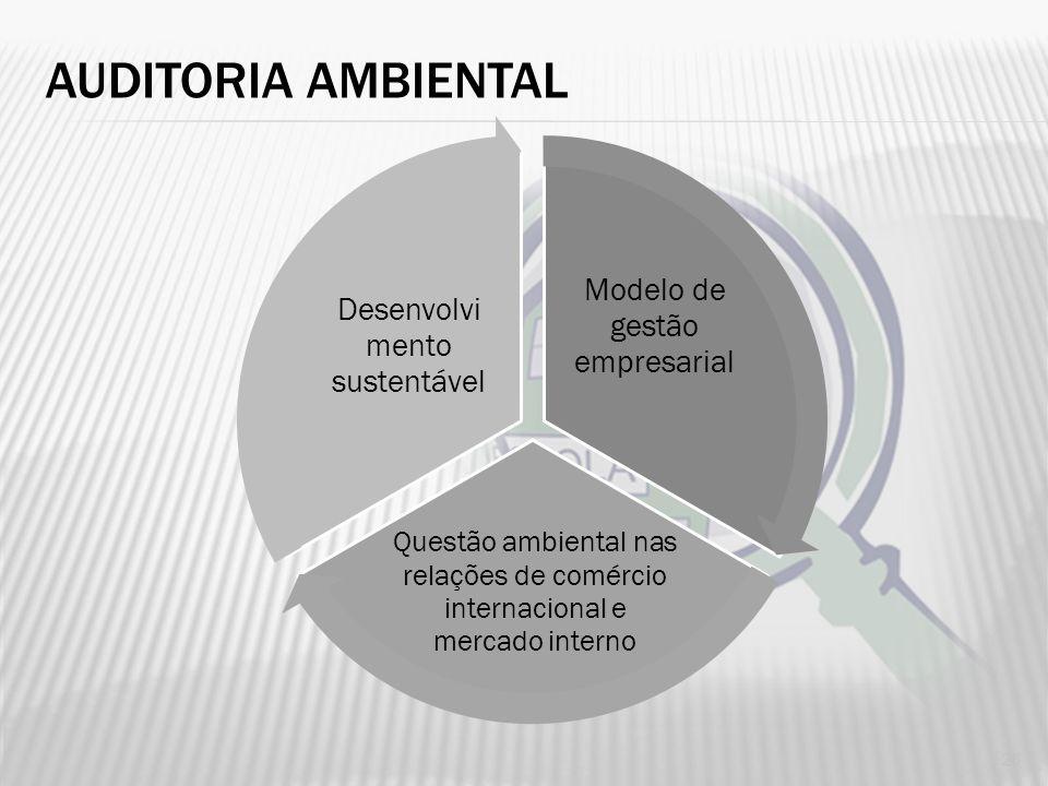 A norma ISO 14 010 estabelece o seguinte conceito de auditoria ambiental: Há que identificar os problemas para que estes possam ser resolvidos Ajuda u