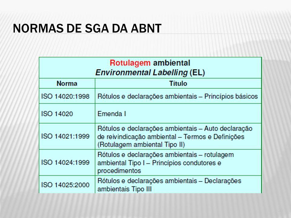 ROTULAGEM AMBIENTAL Primeiras Iniciativas: Alemanha (1977) - Blue Angel. Certificou mais de 3000 produtos Canadá (1988) - Environmental Choice. Certif