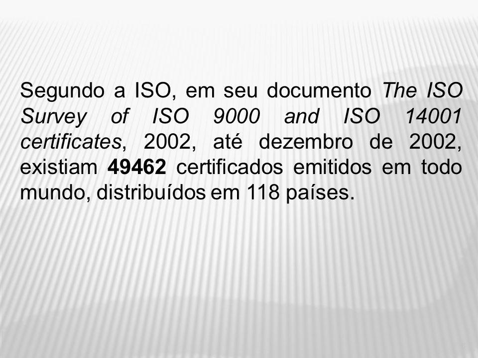 Segundo a ISO, em seu documento The ISO Survey of ISO 9000 and ISO 14001 certificates, 2002, até dezembro de 2002, existiam 49462 certificados emitidos em todo mundo, distribuídos em 118 países.