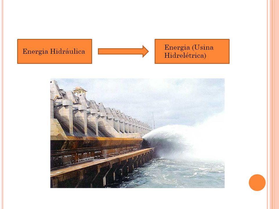 Energia Hidráulica Energia (Usina Hidrelétrica)