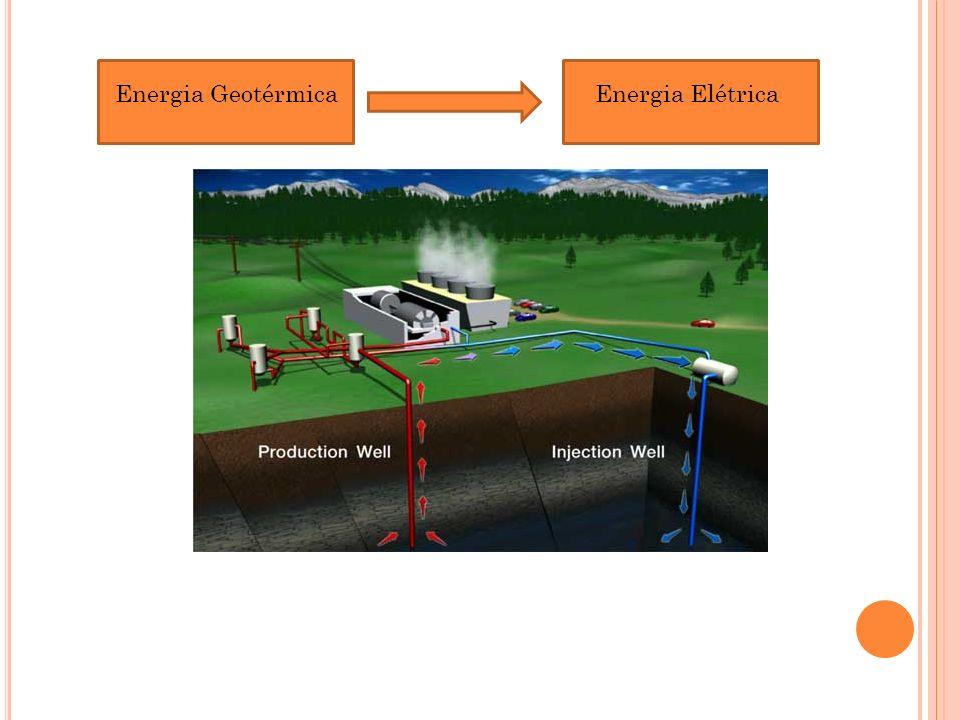Energia GeotérmicaEnergia Elétrica