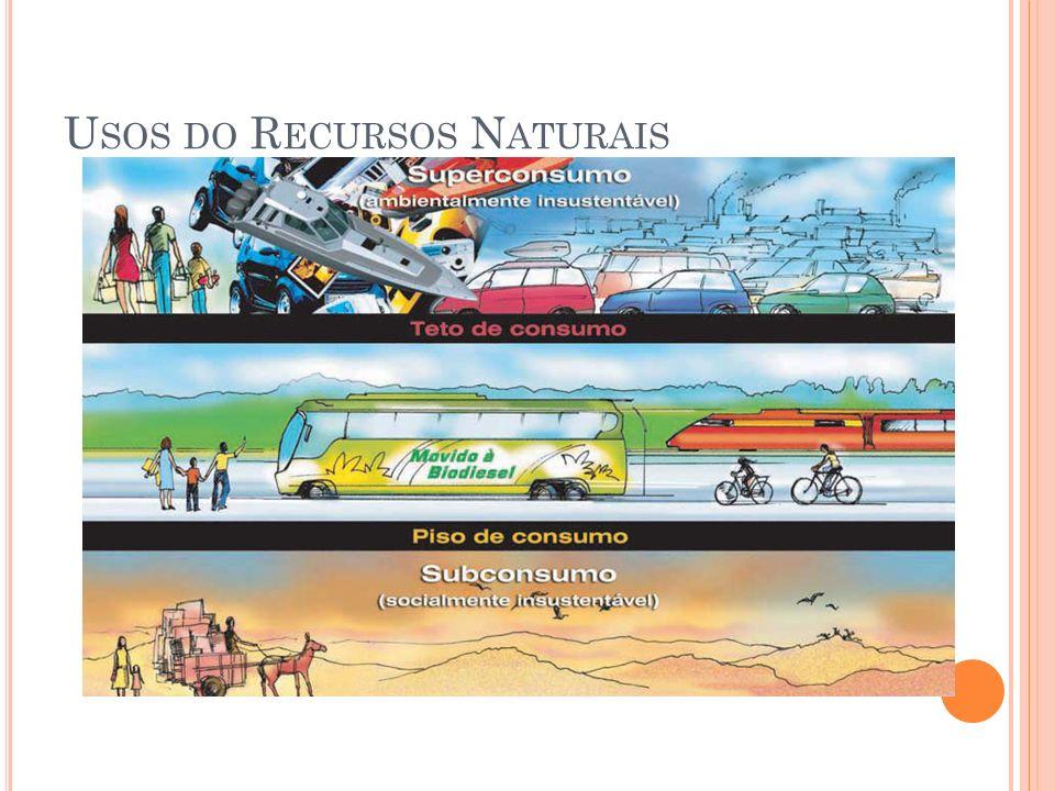 U SOS DO R ECURSOS N ATURAIS