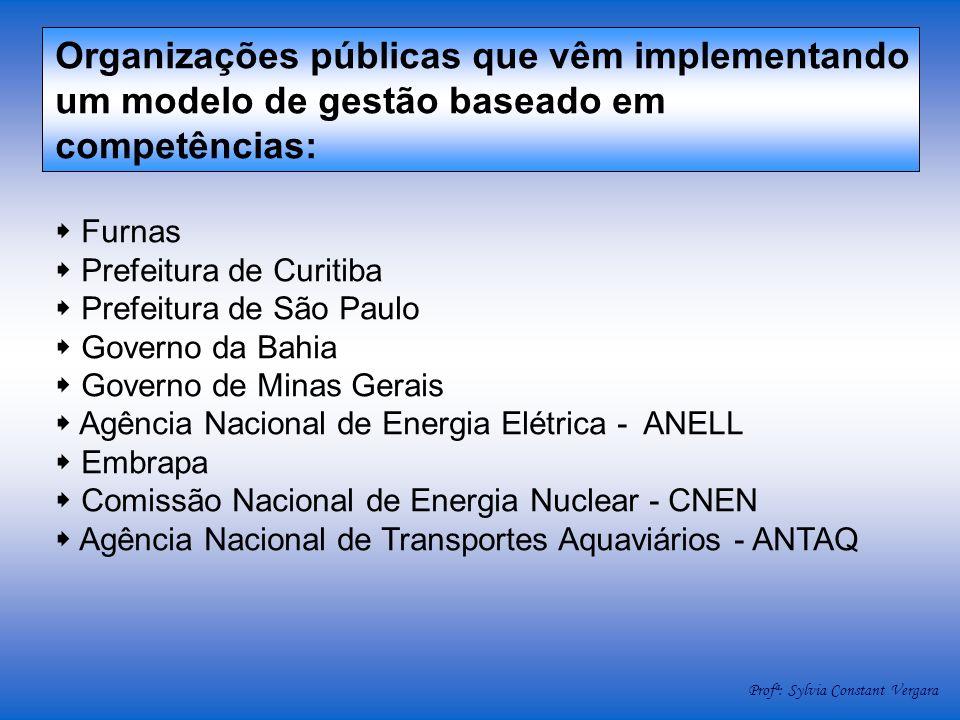 Organizações públicas que vêm implementando um modelo de gestão baseado em competências: Furnas Prefeitura de Curitiba Prefeitura de São Paulo Governo