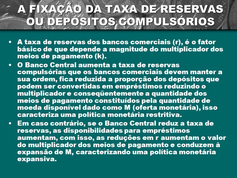 A FIXAÇÃO DA TAXA DE RESERVAS OU DEPÓSITOS COMPULSÓRIOS A taxa de reservas dos bancos comerciais (r), é o fator básico de que depende a magnitude do m