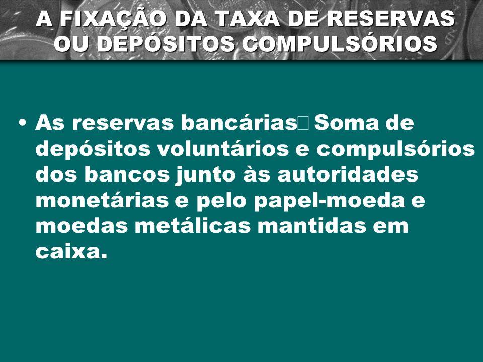 A FIXAÇÃO DA TAXA DE RESERVAS OU DEPÓSITOS COMPULSÓRIOS As reservas bancárias Soma de depósitos voluntários e compulsórios dos bancos junto às autorid