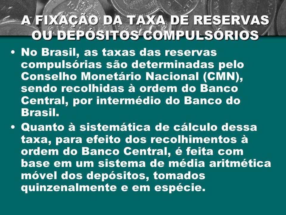 A FIXAÇÃO DA TAXA DE RESERVAS OU DEPÓSITOS COMPULSÓRIOS No Brasil, as taxas das reservas compulsórias são determinadas pelo Conselho Monetário Naciona