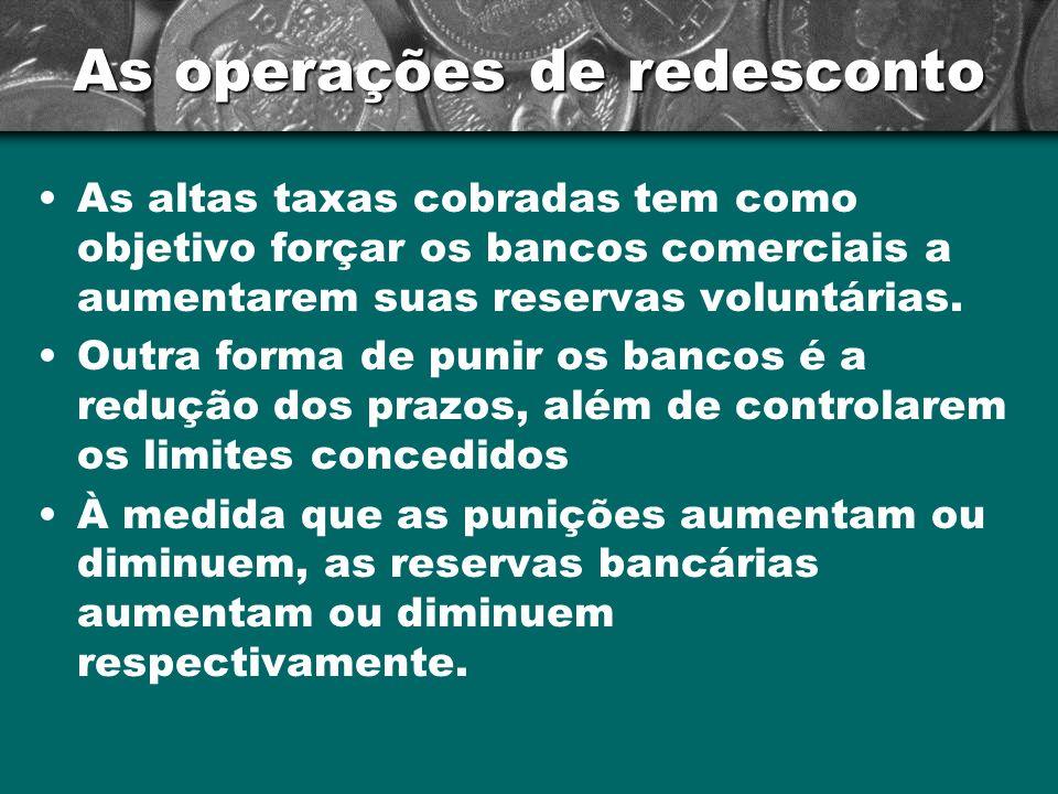 As operações de redesconto As altas taxas cobradas tem como objetivo forçar os bancos comerciais a aumentarem suas reservas voluntárias. Outra forma d