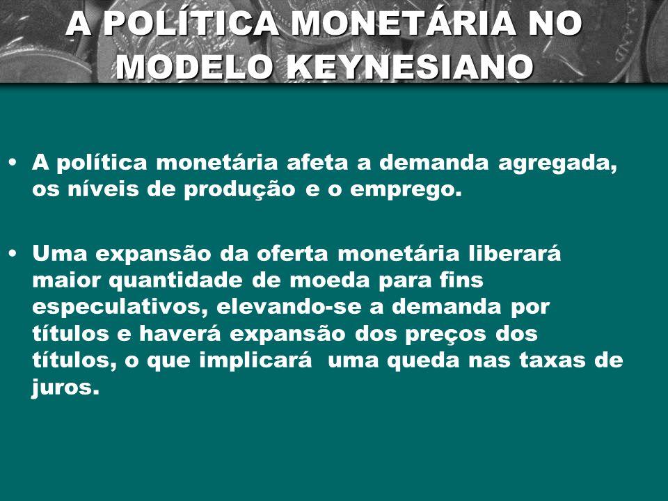 A POLÍTICA MONETÁRIA NO MODELO KEYNESIANO A política monetária afeta a demanda agregada, os níveis de produção e o emprego. Uma expansão da oferta mon