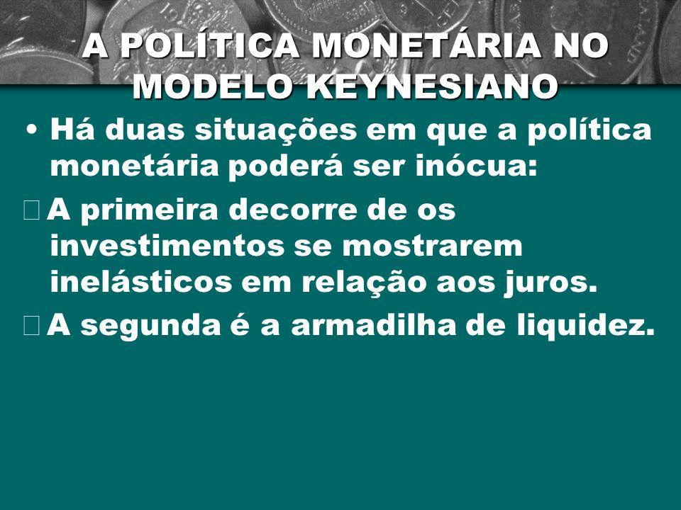 A POLÍTICA MONETÁRIA NO MODELO KEYNESIANO Há duas situações em que a política monetária poderá ser inócua: A primeira decorre de os investimentos se m