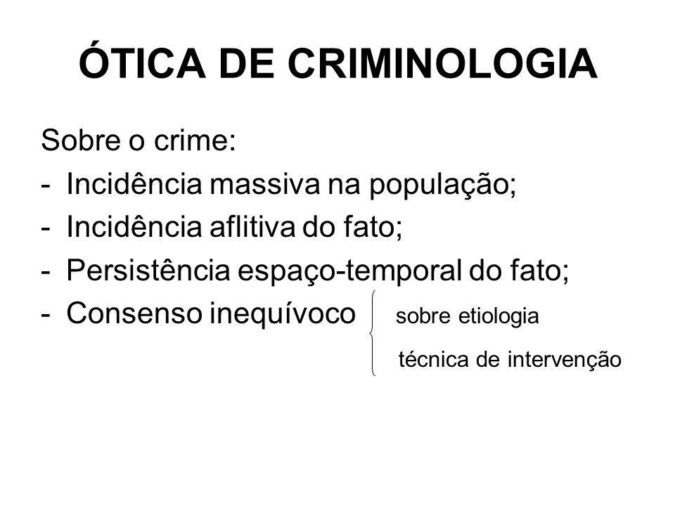 ÓTICA DE CRIMINOLOGIA Sobre o crime: -Incidência massiva na população; -Incidência aflitiva do fato; -Persistência espaço-temporal do fato; -Consenso