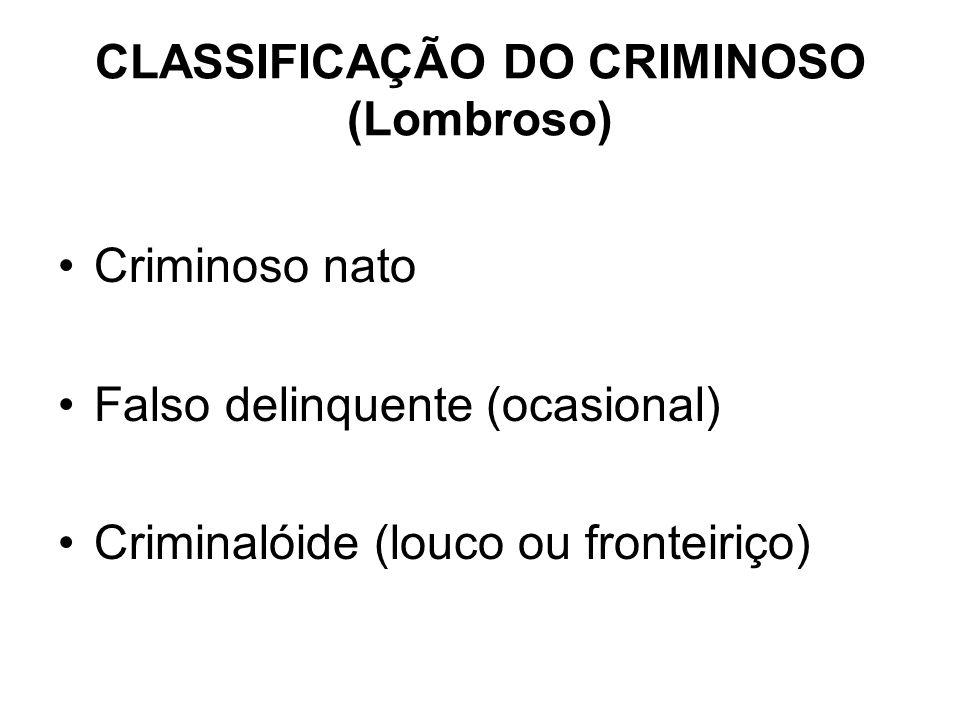 CLASSIFICAÇÃO DO CRIMINOSO (Lombroso) Criminoso nato Falso delinquente (ocasional) Criminalóide (louco ou fronteiriço)
