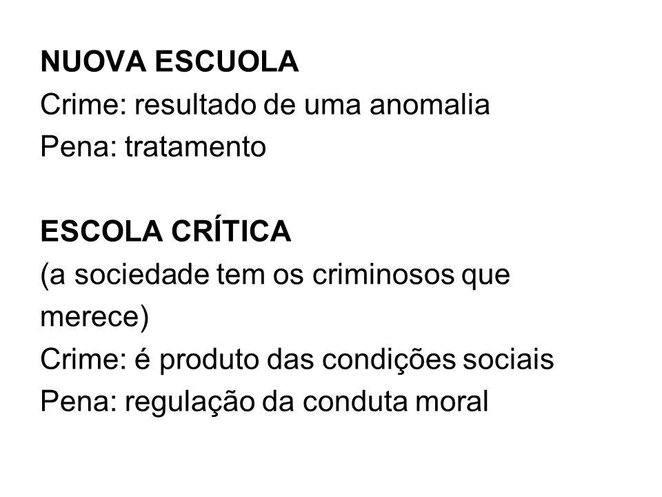 NUOVA ESCUOLA Crime: resultado de uma anomalia Pena: tratamento ESCOLA CRÍTICA (a sociedade tem os criminosos que merece) Crime: é produto das condiçõ