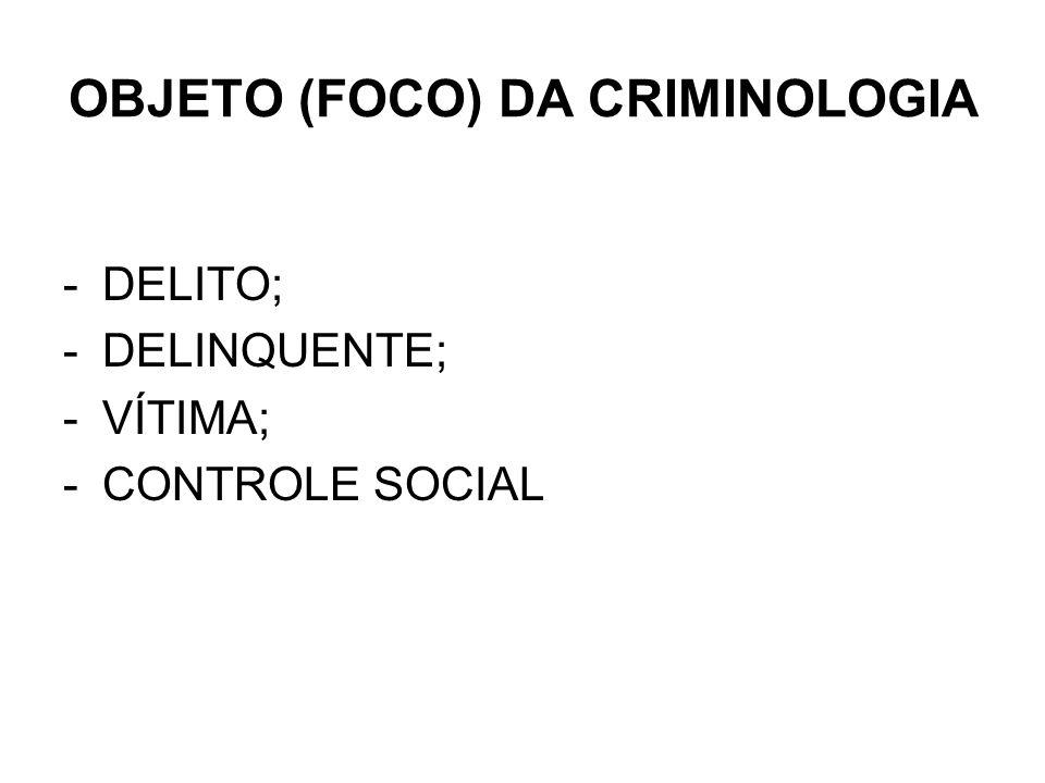OBJETO (FOCO) DA CRIMINOLOGIA -DELITO; -DELINQUENTE; -VÍTIMA; -CONTROLE SOCIAL