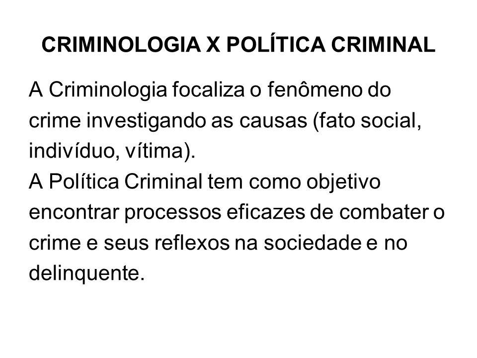CRIMINOLOGIA X POLÍTICA CRIMINAL A Criminologia focaliza o fenômeno do crime investigando as causas (fato social, indivíduo, vítima). A Política Crimi