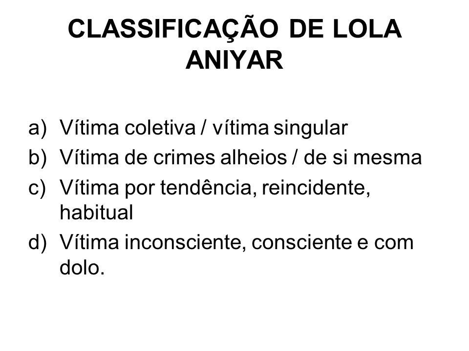 CLASSIFICAÇÃO DE LOLA ANIYAR a)Vítima coletiva / vítima singular b)Vítima de crimes alheios / de si mesma c)Vítima por tendência, reincidente, habitua
