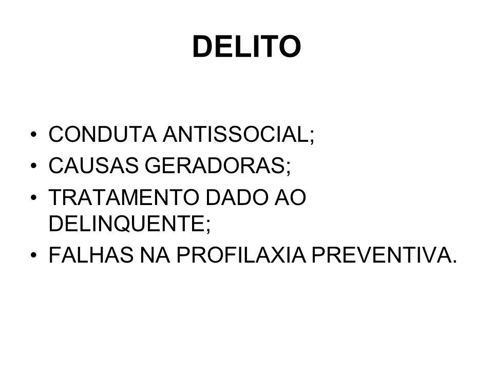 DELITO CONDUTA ANTISSOCIAL; CAUSAS GERADORAS; TRATAMENTO DADO AO DELINQUENTE; FALHAS NA PROFILAXIA PREVENTIVA.