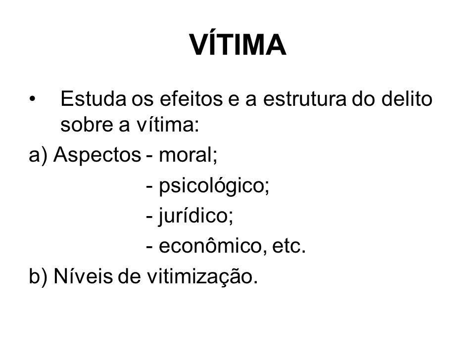 VÍTIMA Estuda os efeitos e a estrutura do delito sobre a vítima: a) Aspectos - moral; - psicológico; - jurídico; - econômico, etc. b) Níveis de vitimi
