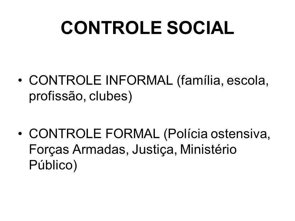 CONTROLE SOCIAL CONTROLE INFORMAL (família, escola, profissão, clubes) CONTROLE FORMAL (Polícia ostensiva, Forças Armadas, Justiça, Ministério Público