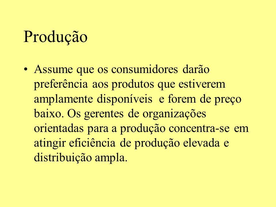 Produção Assume que os consumidores darão preferência aos produtos que estiverem amplamente disponíveis e forem de preço baixo. Os gerentes de organiz