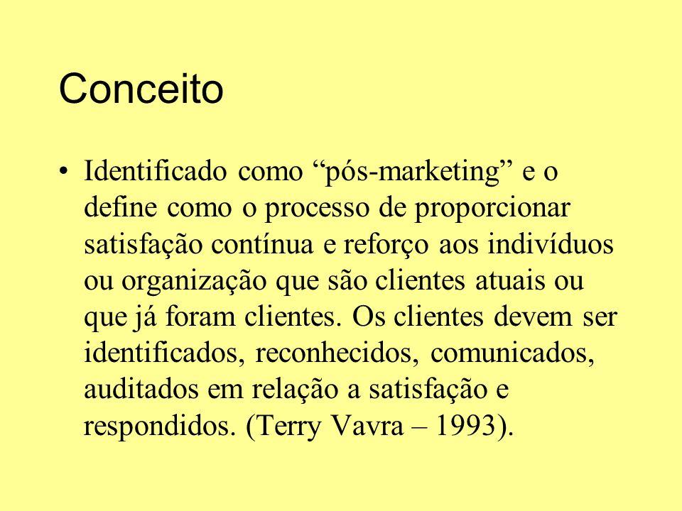 Conceito Identificado como pós-marketing e o define como o processo de proporcionar satisfação contínua e reforço aos indivíduos ou organização que sã