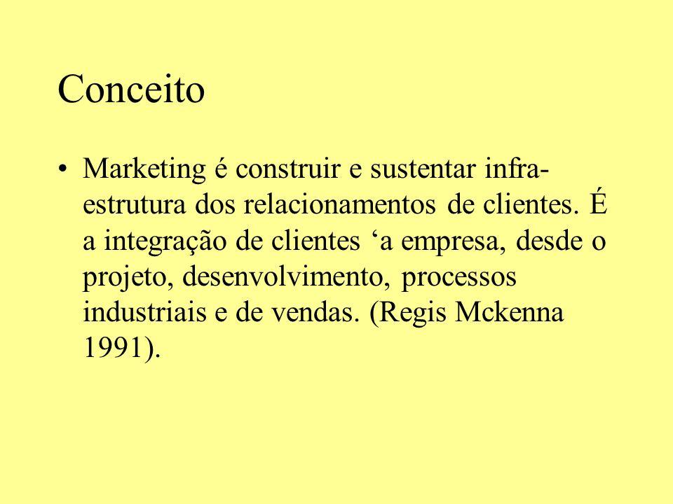 Conceito Marketing de relacionamento é o processo por meio do qual ambas as partes – o comprador e o fornecedor – estabelecem relações eficazes, eficientes, agradáveis, entusiastas e éticos, isto é, pessoalmente, profissionalmente e proveitosamente recompensadores para ambas partes.