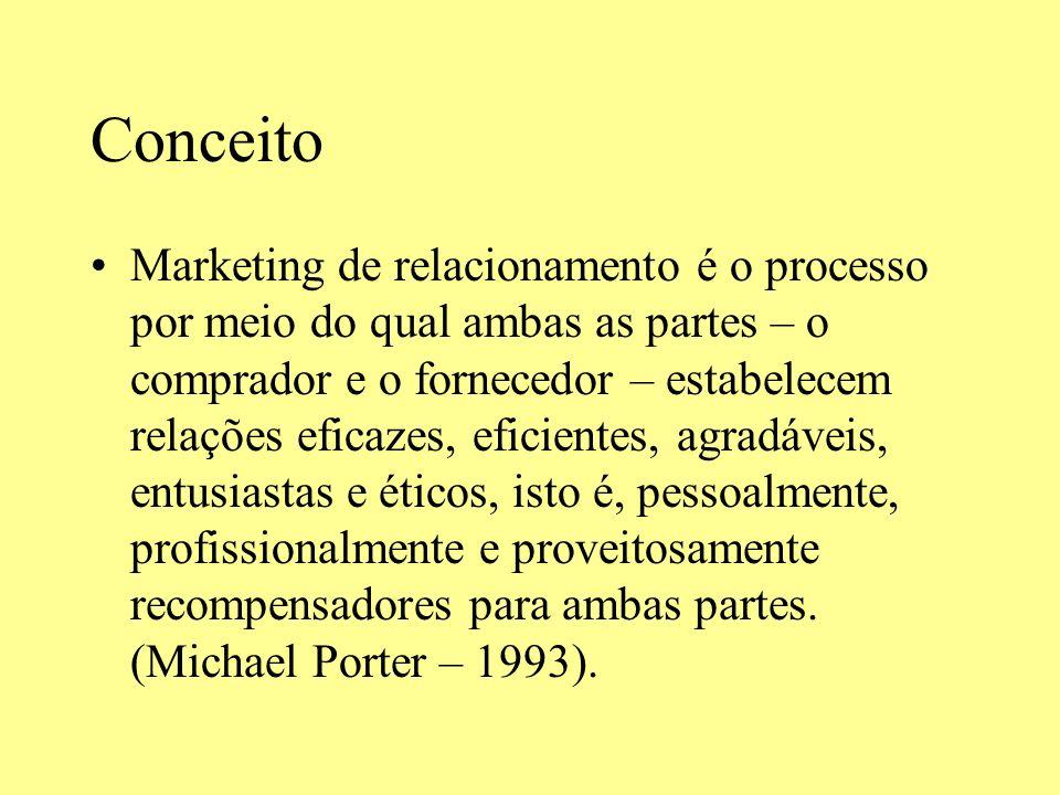 Conceito Marketing de relacionamento é o processo por meio do qual ambas as partes – o comprador e o fornecedor – estabelecem relações eficazes, efici