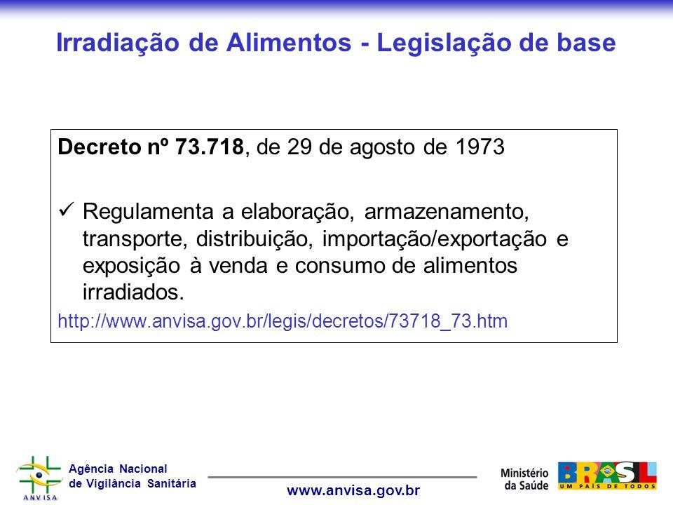 Agência Nacional de Vigilância Sanitária www.anvisa.gov.br Irradiação de Alimentos - Legislação de base Decreto nº 73.718, de 29 de agosto de 1973 Reg