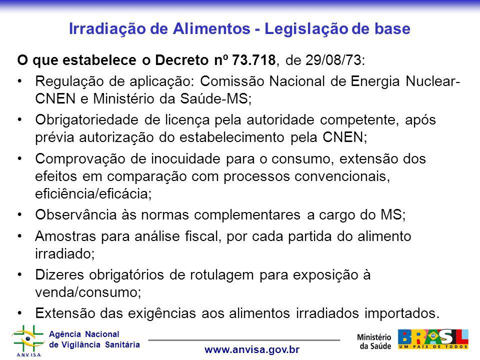 Agência Nacional de Vigilância Sanitária www.anvisa.gov.br Irradiação de Alimentos - Legislação de base O que estabelece o Decreto nº 73.718, de 29/08