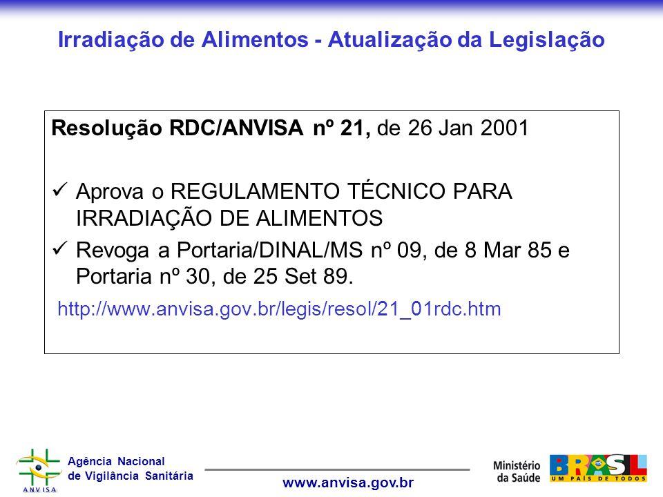 Agência Nacional de Vigilância Sanitária www.anvisa.gov.br Irradiação de Alimentos - Atualização da Legislação Resolução RDC/ANVISA nº 21, de 26 Jan 2
