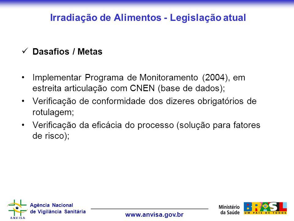 Agência Nacional de Vigilância Sanitária www.anvisa.gov.br Irradiação de Alimentos - Legislação atual Dasafios / Metas Implementar Programa de Monitor
