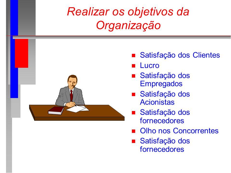 Realizar os objetivos da Organização n Satisfação dos Clientes n Lucro n Satisfação dos Empregados n Satisfação dos Acionistas n Satisfação dos fornec