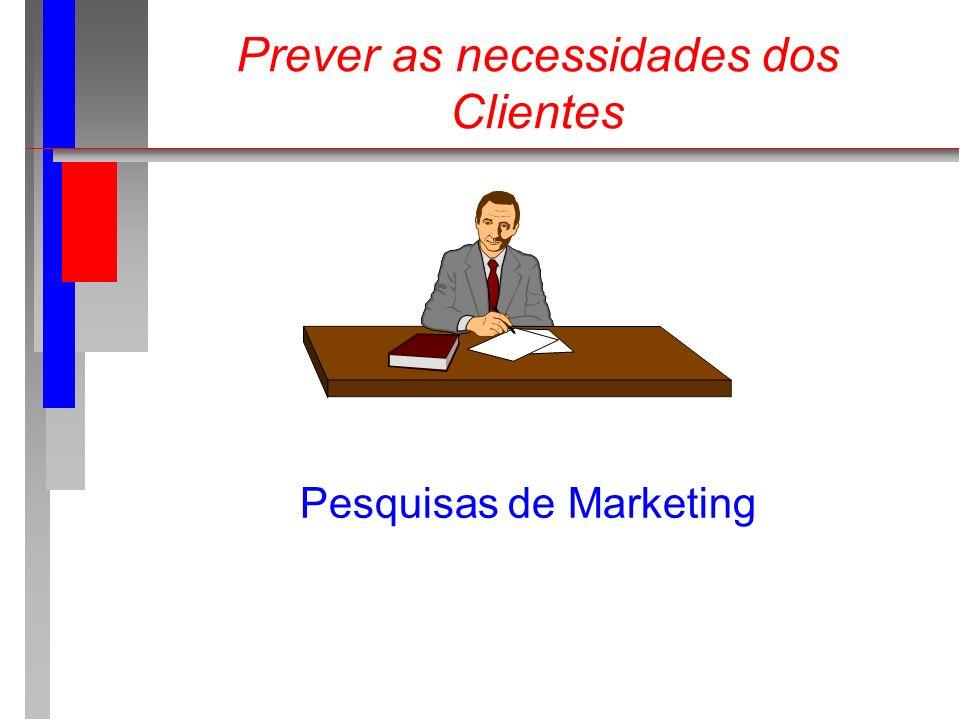 Prever as necessidades dos Clientes Pesquisas de Marketing