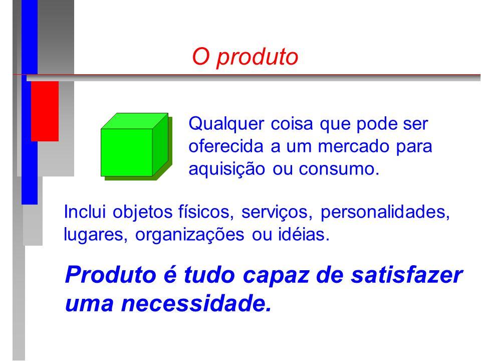 O produto Qualquer coisa que pode ser oferecida a um mercado para aquisição ou consumo. Inclui objetos físicos, serviços, personalidades, lugares, org