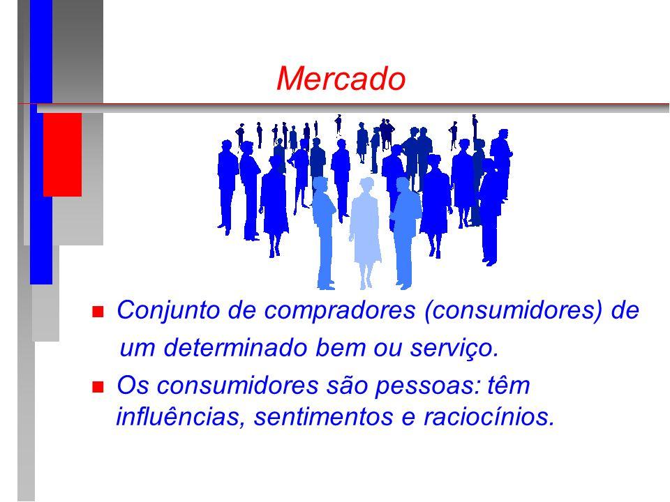 Mercado n Conjunto de compradores (consumidores) de um determinado bem ou serviço. n Os consumidores são pessoas: têm influências, sentimentos e racio