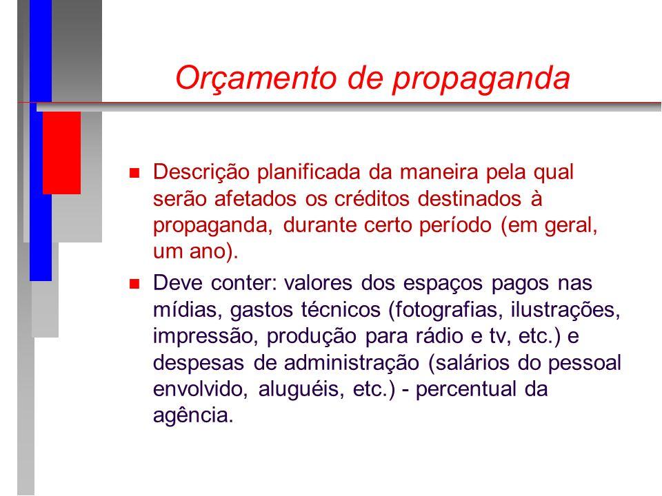 Orçamento de propaganda n Descrição planificada da maneira pela qual serão afetados os créditos destinados à propaganda, durante certo período (em ger