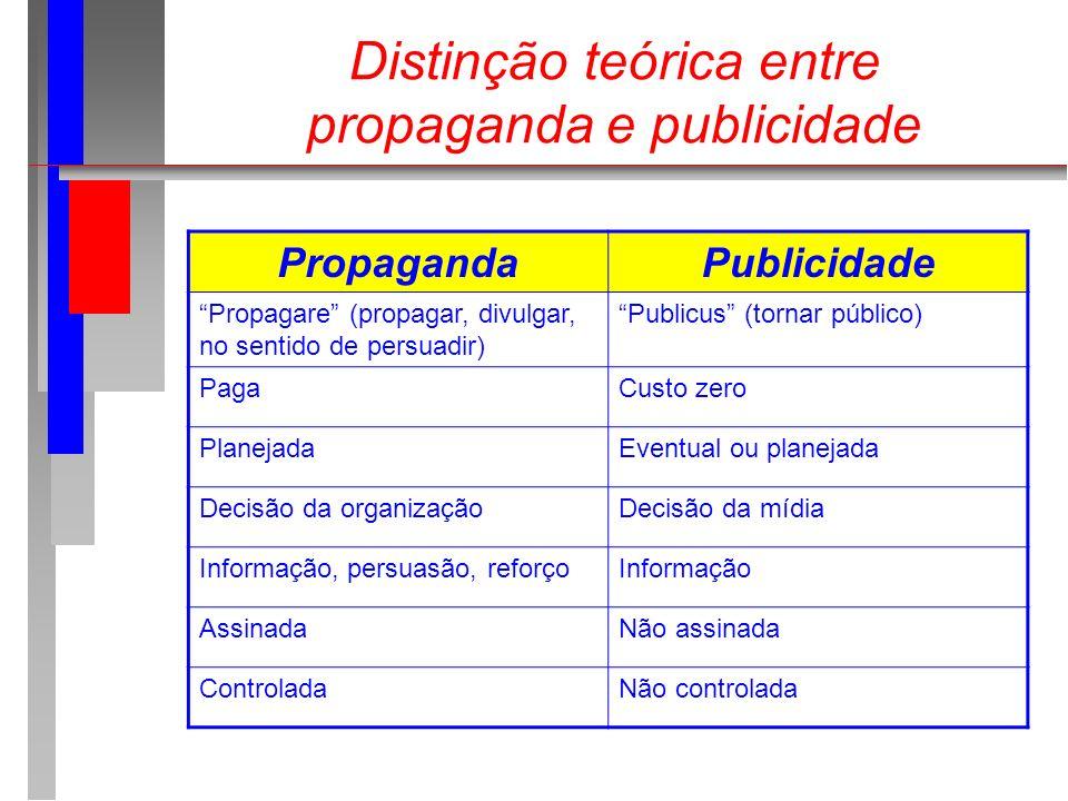 Distinção teórica entre propaganda e publicidade PropagandaPublicidade Propagare (propagar, divulgar, no sentido de persuadir) Publicus (tornar públic