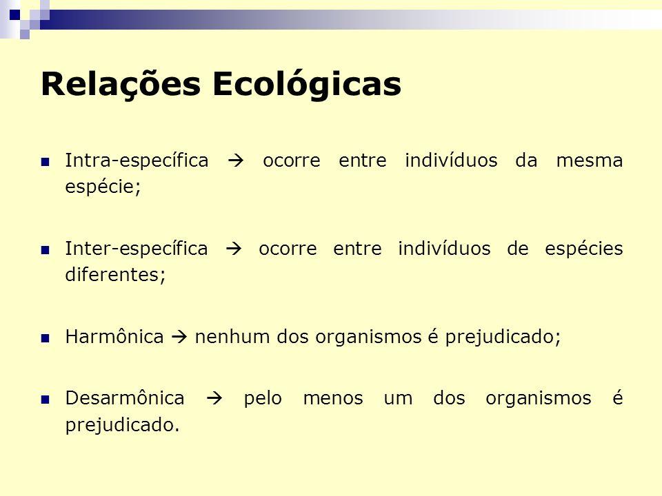 Relações Ecológicas Intra-específica ocorre entre indivíduos da mesma espécie; Inter-específica ocorre entre indivíduos de espécies diferentes; Harmôn