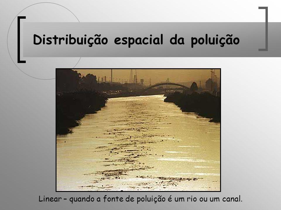 Distribuição espacial da poluição Linear – quando a fonte de poluição é um rio ou um canal.