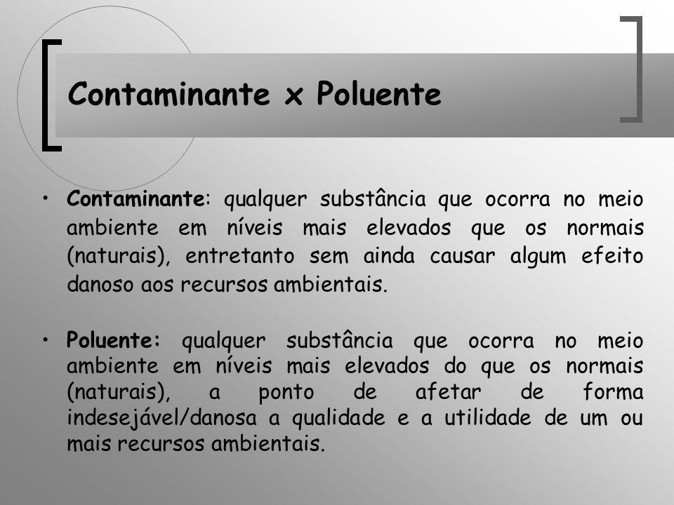 Contaminante x Poluente Contaminante: qualquer substância que ocorra no meio ambiente em níveis mais elevados que os normais (naturais), entretanto se