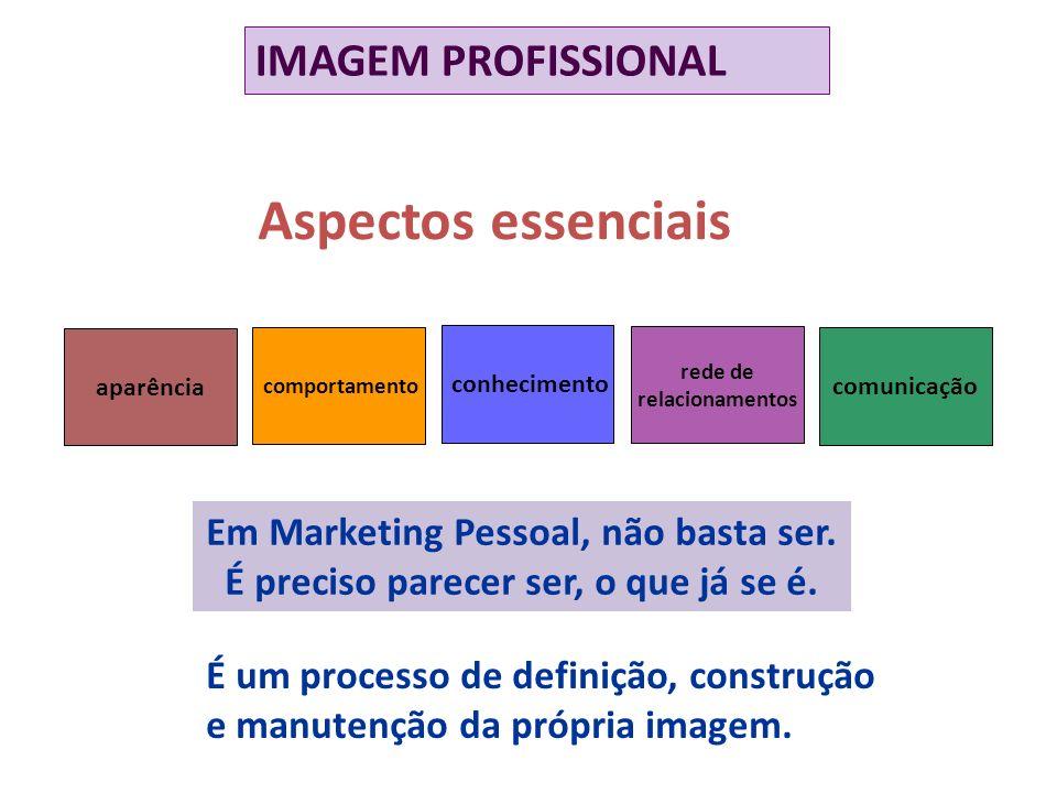 aparência comportamento conhecimento rede de relacionamentos comunicação IMAGEM PROFISSIONAL Aspectos essenciais Em Marketing Pessoal, não basta ser.