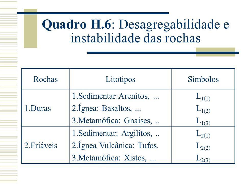 Quadro H.6: Desagregabilidade e instabilidade das rochas RochasLitotiposSímbolos 1.Duras 1.Sedimentar:Arenitos,...