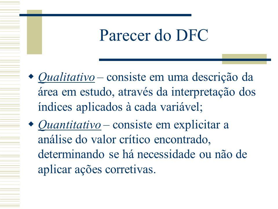 Parecer do DFC Qualitativo – consiste em uma descrição da área em estudo, através da interpretação dos índices aplicados à cada variável; Quantitativo – consiste em explicitar a análise do valor crítico encontrado, determinando se há necessidade ou não de aplicar ações corretivas.