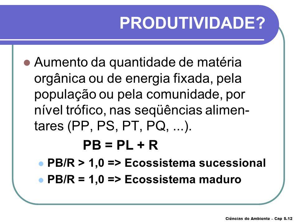 Recordando: PB É A PRODUÇÃO PRIMÁRIA BRUTA DO ECOS- SISTEMA OU A QUANTIDADE DE ENERGIA/MATÉRIA FIXADA PELOS VEGETAIS. PB DE VÁRIOS ECOSSISTEMAS (Kg/m